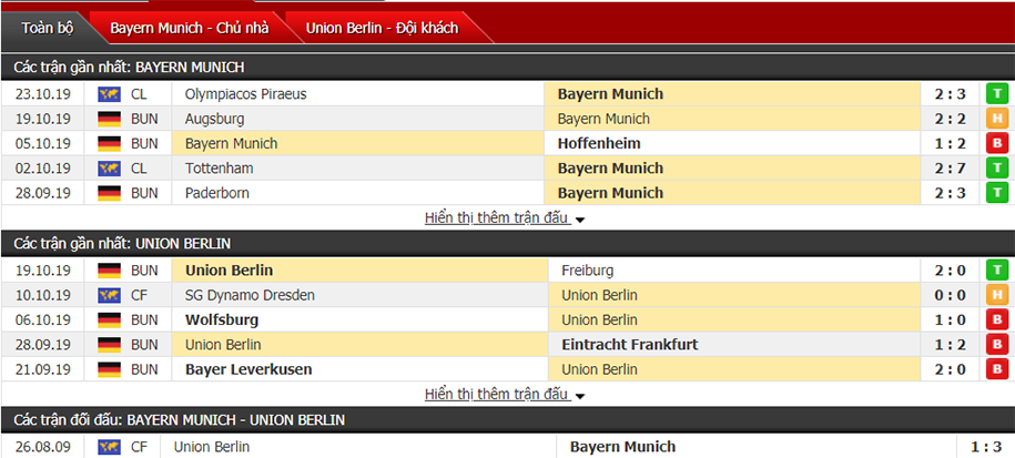 Dự đoán Bayern Munich vs Union Berlin 20h30, ngày 26/10 (VĐQG Đức)