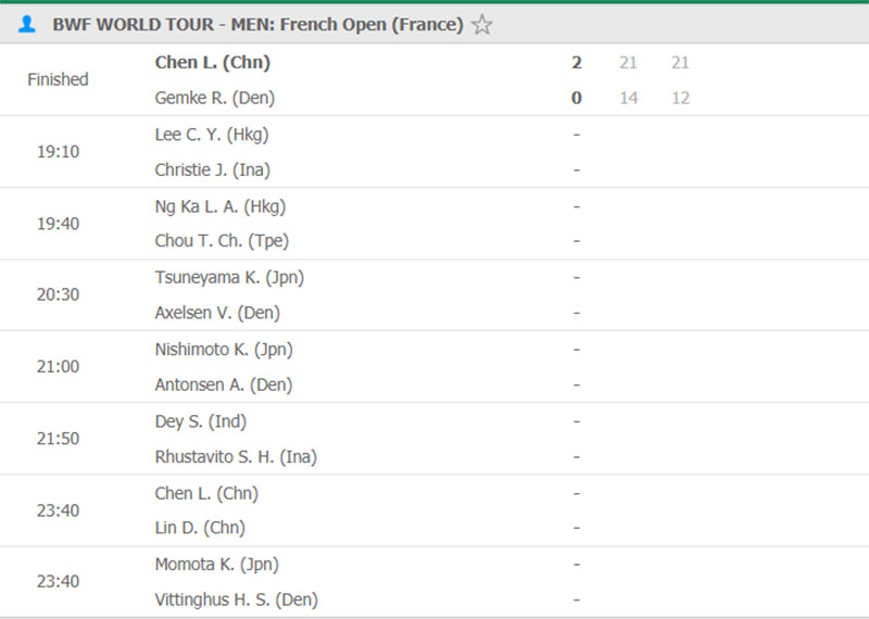 Lịch thi đấu cầu lông hôm nay 24/10: Tâm điểm Kento Momota vs Hans-Kristian Vittinghus