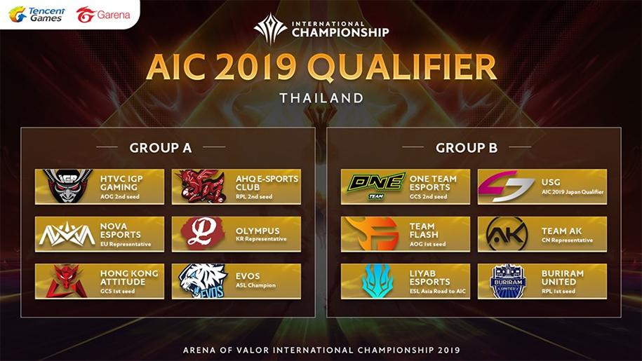 Danh sách các đội dự Liên Quân AIC 2019: Không có Đương kim vô địch