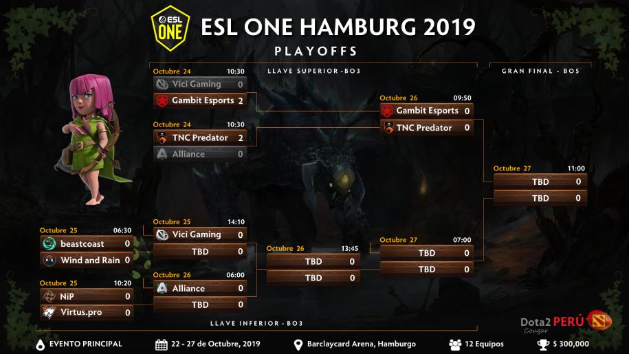 ESL One Hamburg 2019 ngày 4: Vici Gaming bị loại đầy cay đắng