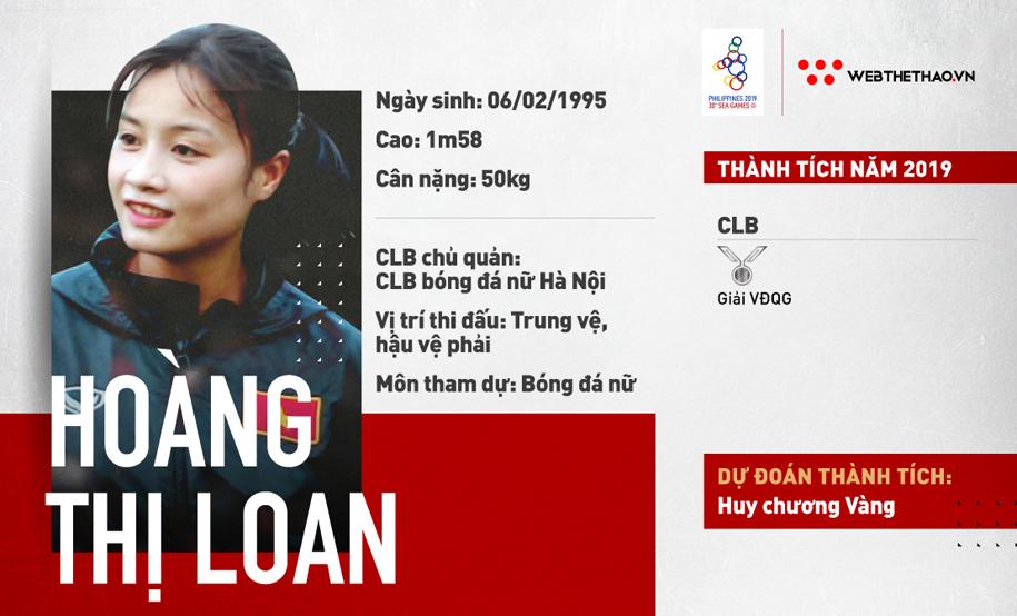 Hoàng Thị Loan - Đức Huy của ĐT nữ Việt Nam