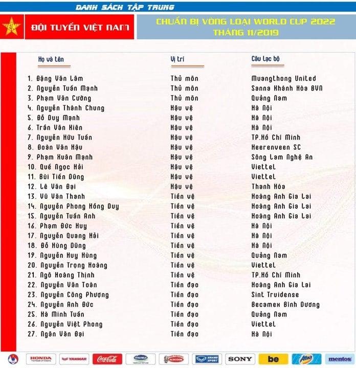 Tiền đạo Hà Minh Tuấn bất ngờ thế chỗ Tiến Linh trên tuyển Việt Nam