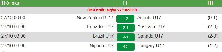Bảng xếp hạng U17 World Cup 2019: Brazil, Nigeria tăng tốc