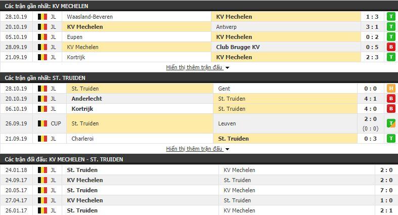 Soi kèo Mechelen vs Sint-Truidense 02h30, 31/10 (vòng 13 VĐQG Bỉ)