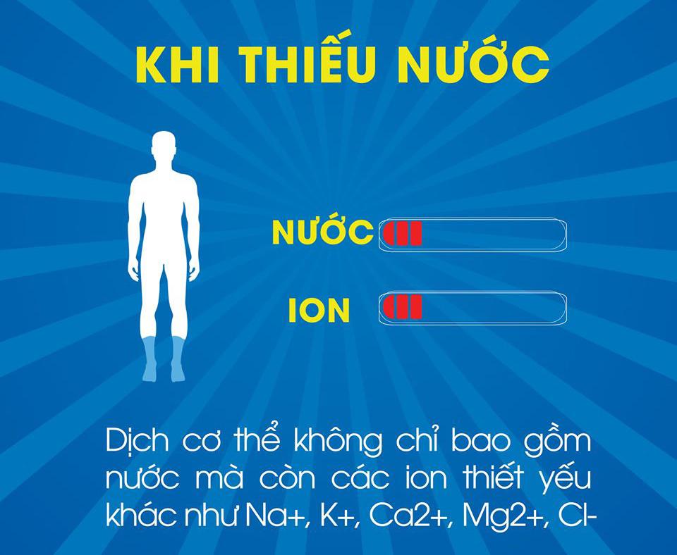 Công dụng của đồ uống bổ sung ion với các hoạt động thể thao