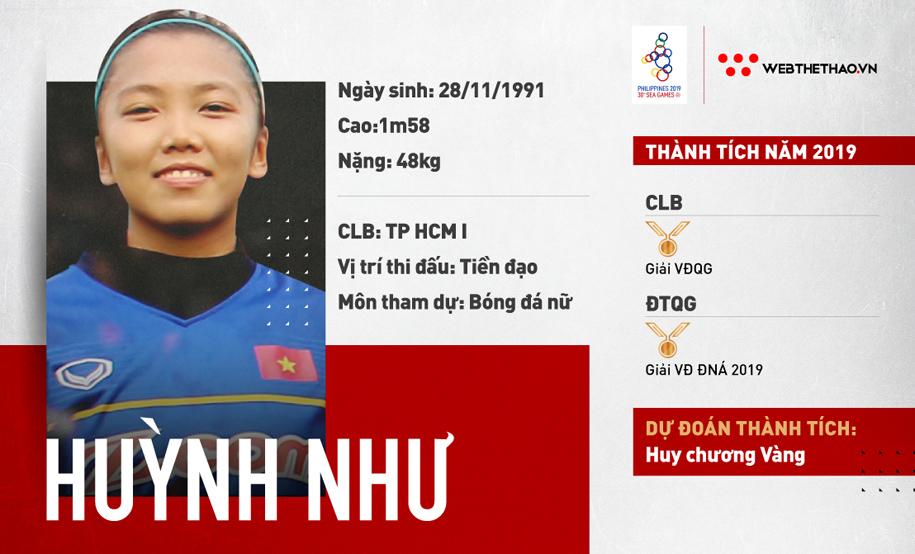 Huỳnh Như - Niềm hy vọng Vàng của ĐT nữ Việt Nam