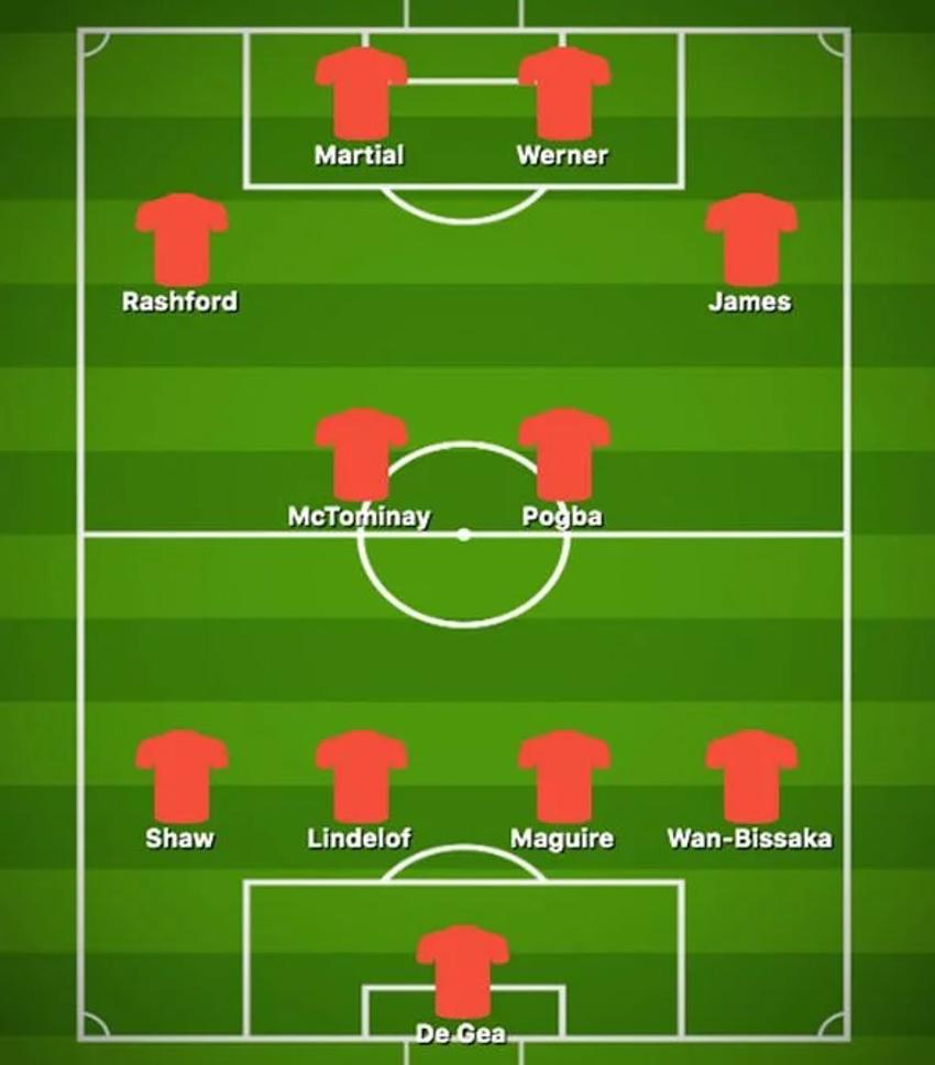 Đội hình MU và Liverpool sẽ thế nào nếu có Werner?