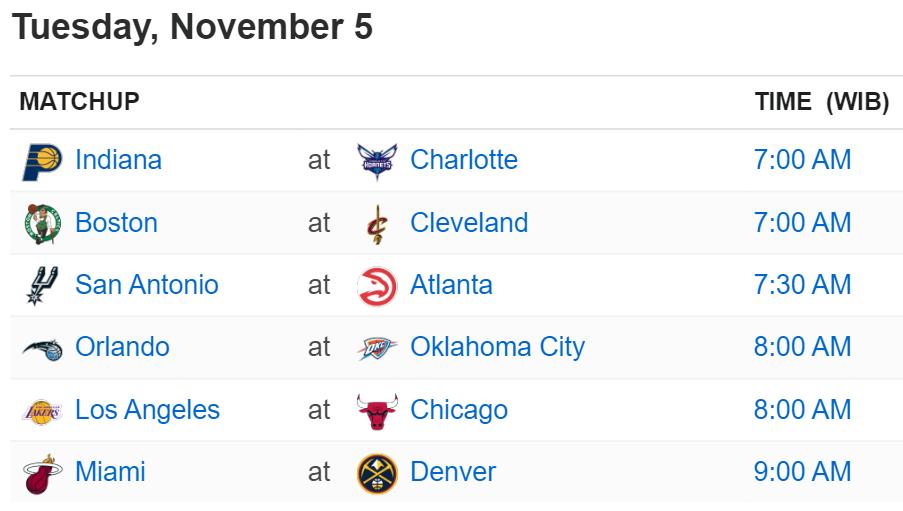 Lịch thi đấu NBA ngày 6/11: LA Lakers vững vàng mạch thắng?