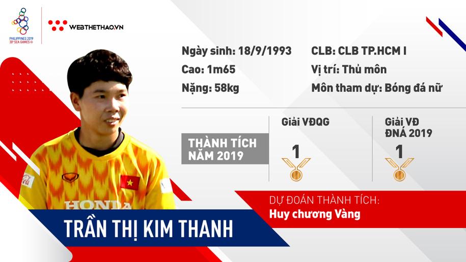 Trần Thị Kim Thanh - Qua rồi thời là cái bóng của Kiều Trinh