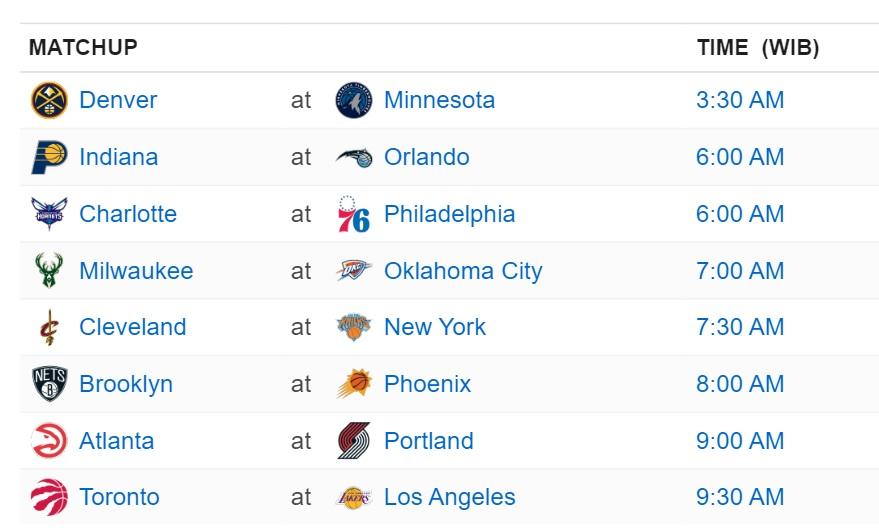Lịch thi đấu NBA ngày 11/11: LA Lakers đại chiến Toronto Raptors