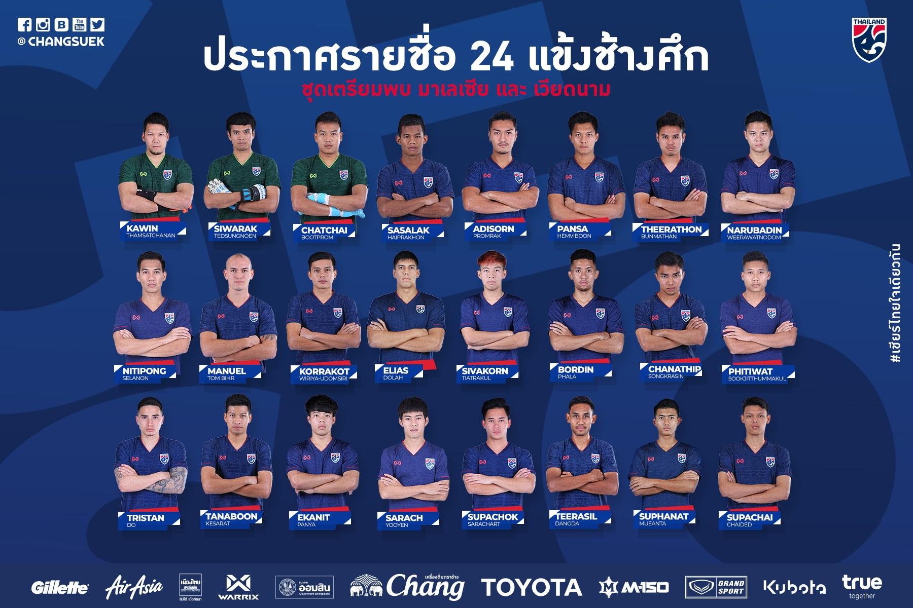 Danh sách ĐT Thái Lan đấu với Việt Nam ở trận lượt về vòng loại World Cup 2022