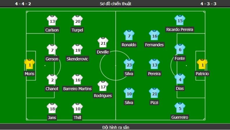 Kết quả Luxembourg vs Bồ Đào Nha (0-2): Ronaldo đưa Bồ Đào Nha tới Euro 2020