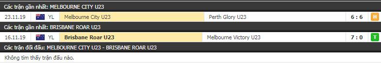Nhận định U23 Melbourne City vs U23 Brisbane Roar FC 11h00, 30/11 (Vòng 2 giải trẻ Úc)