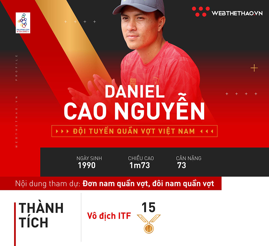Daniel Cao Nguyễn: Niềm hy vọng số 1 của tennis Việt Nam tại SEA Games 30