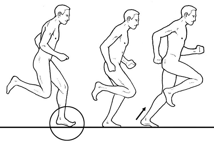 Chạy bộ thế nào để nâng cao thành tích? Phần 2: Tư thế và dáng chạy