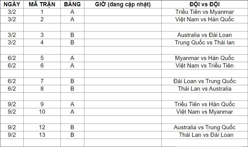 ĐT nữ Việt Nam chạm trán Hàn Quốc và Triều Tiên ở vòng loại Olympic Tokyo 2020