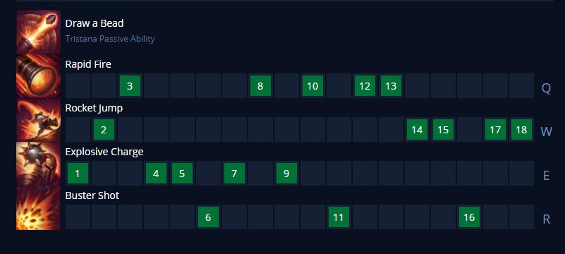 Bảng ngọc bổ trợ Tristana mùa 10 cho vị trí ADC và đường giữa