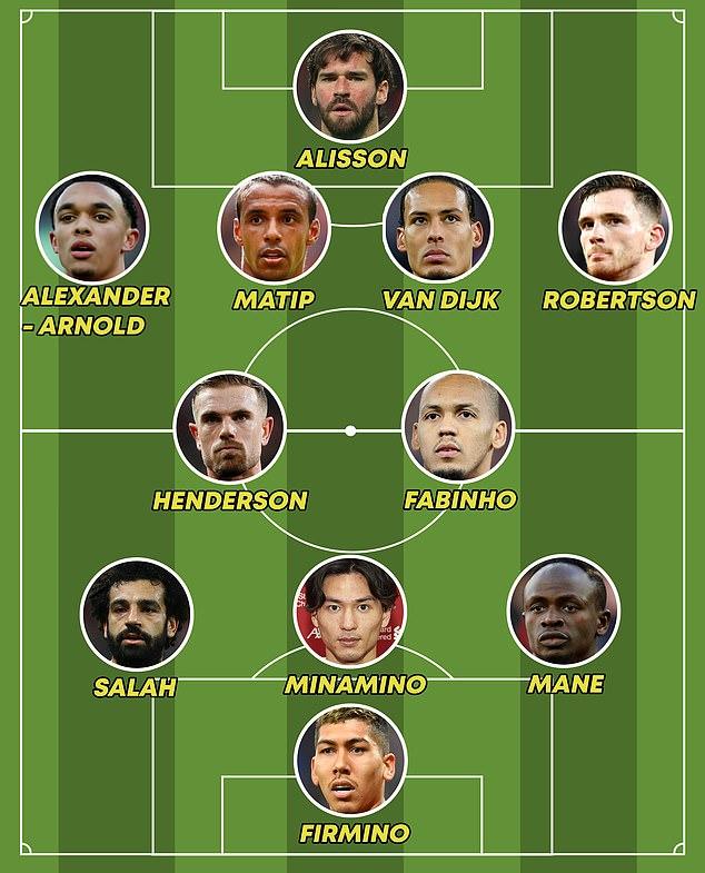 Minamino được Klopp xếp chơi ở đâu trong đội hình Liverpool?