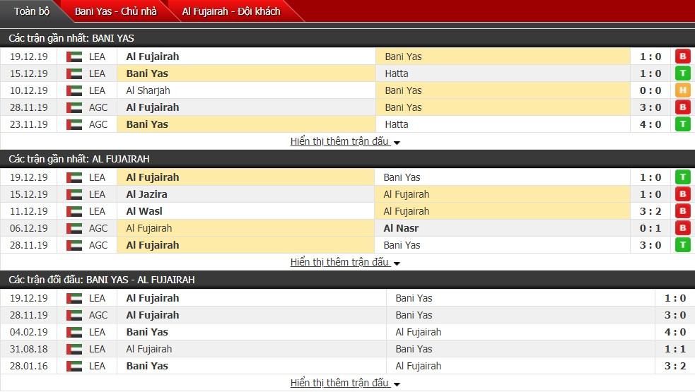 Nhận định Baniyas vs Al Fujairah 19h50 ngày 23/12 (Presidents Cup)