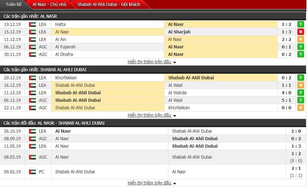 Nhận định Al Nasr vs Shabab Al Ahli 19h50 ngày 24/12 (Presidents Cup)