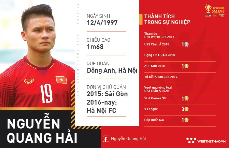 Quang Hải: Đôi chân ma thuật chinh phục đấu trường Olympic