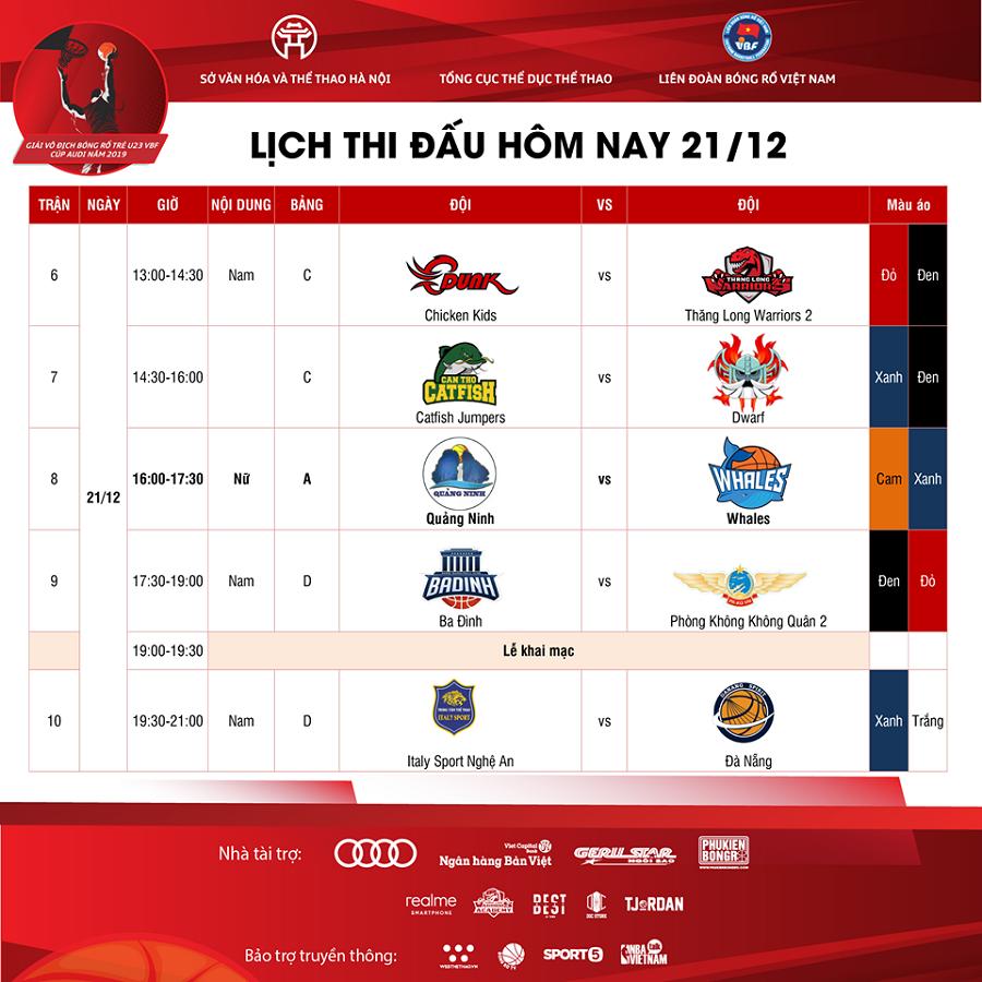 Kết quả Audi Cup 2019 ngày 1: Thang Long Warriors thắng nghẹt thở CDunk