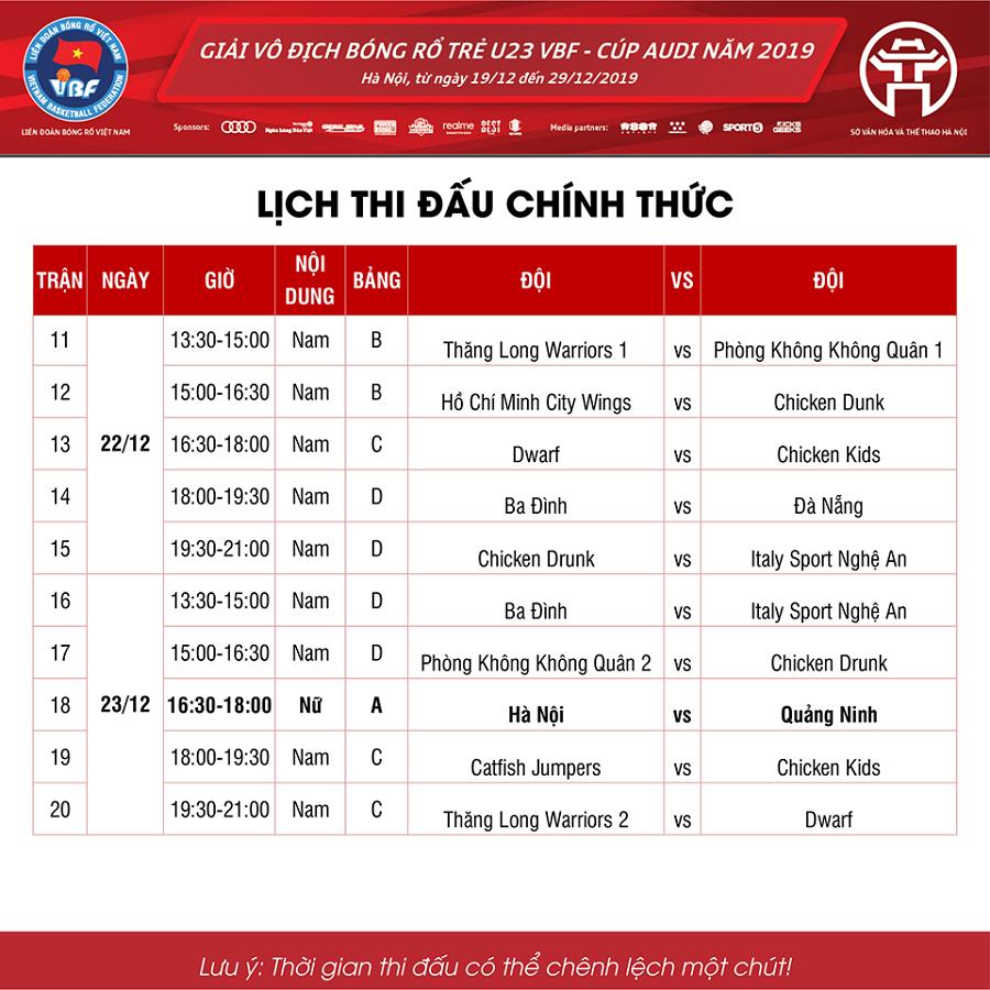 Kết quả Audi Cup 2019 ngày 2: Bóng rổ không chuyên Hà Nội đại thắng