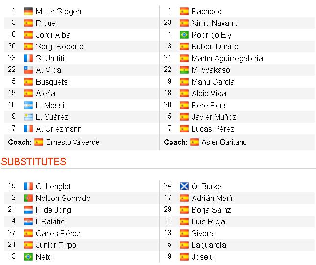 Kết quả Barca vs Alaves (4-1): Tam tấu Barca nhảy múa tại Nou Camp