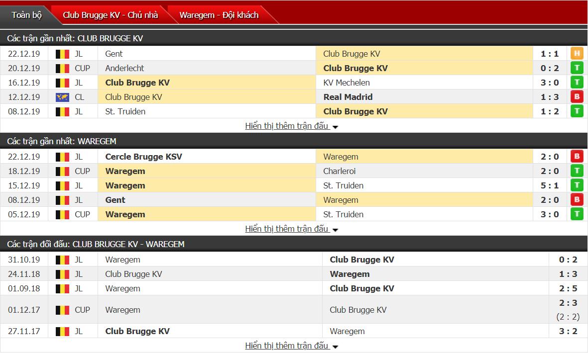 Nhận định Club Brugge vs Zulte Waregem 00h00, ngày 27/12 (VĐQG Bỉ)