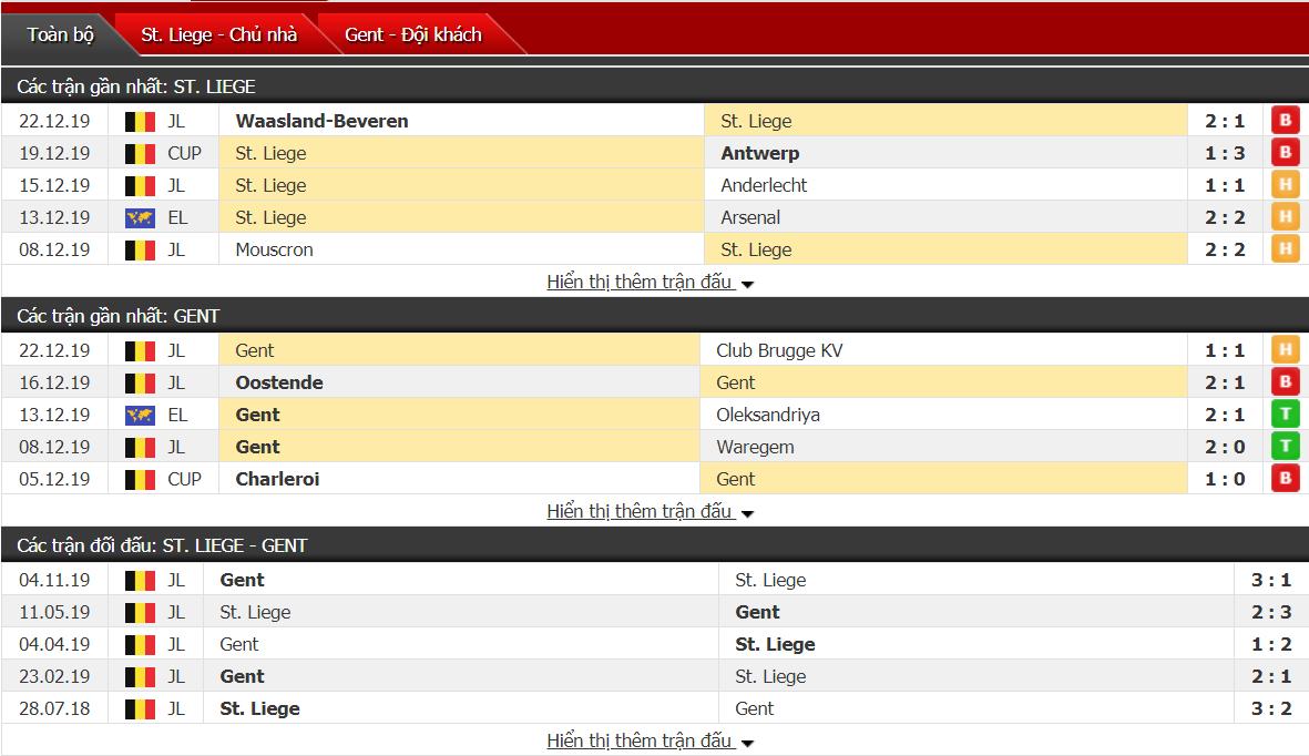 Nhận định Standard Liege vs KAA Gent 02h30, ngày 27/12 (VĐQG Bỉ)