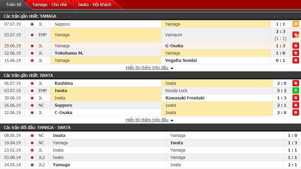 Nhận định Yamaga vs Jubilo Iwata 16h00, 13/07 (Vòng 19 VĐQG Nhật Bản)