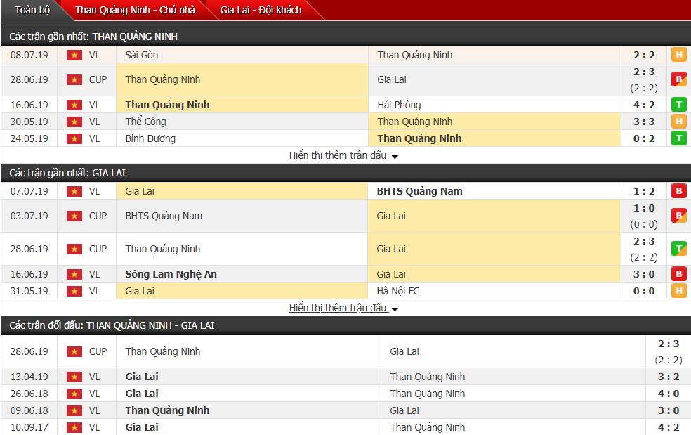 Nhận định Than Quảng Ninh vs HAGL 18h00, 13/07 (Vòng 15 V-League)