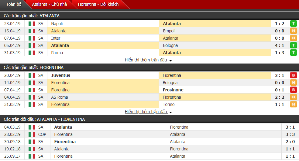 Nhận định Atalanta vs Fiorentina 01h45, 26/04 (bán kết lượt về Coppa Italia)