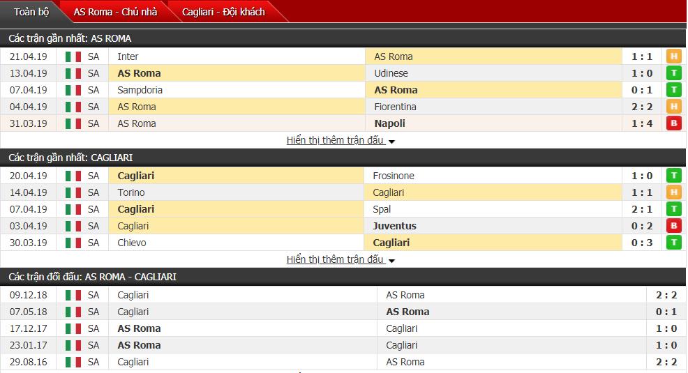 Nhận định AS Roma vs Cagliari 23h00, 27/04 (vòng 34 VĐQG Italia)