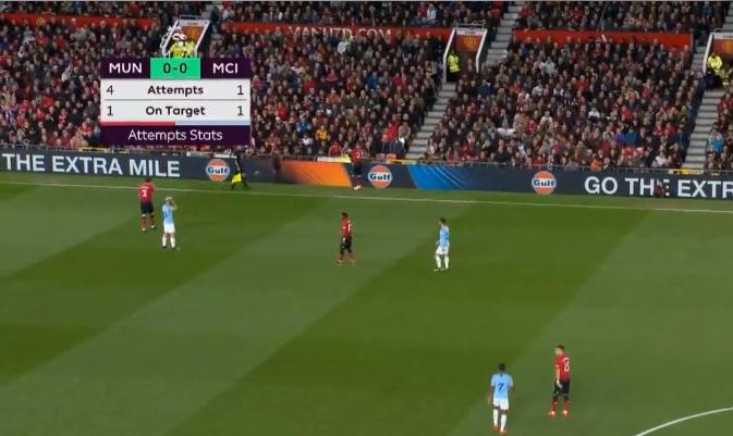 Xem trực tiếp MU vs Man City trên kênh nào?