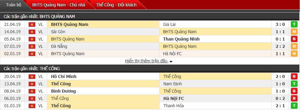Nhận định Quảng Nam vs Viettel 17h00, 27/04 (vòng 7 V-League)