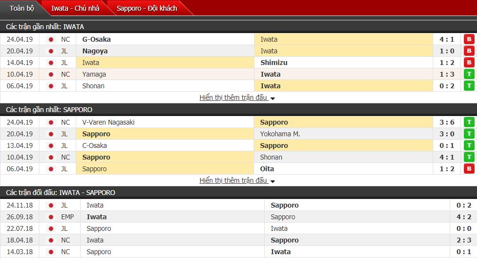Nhận định Jubilo vs Sapporo 13h00, 28/04 (vòng 9 VĐQG Nhật Bản)