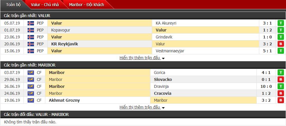 Nhận định, dự đoán Valur vs Maribor 03h00, 11/07 (Vòng sơ loại cúp C1)