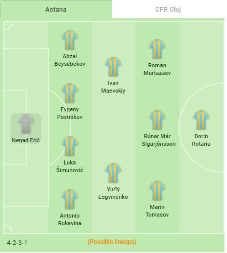 Kết quả Astana vs CFR Cluj (1-0): Vững vàng hàng thủ, Astana có lợi thế 1 bàn trước Cluj