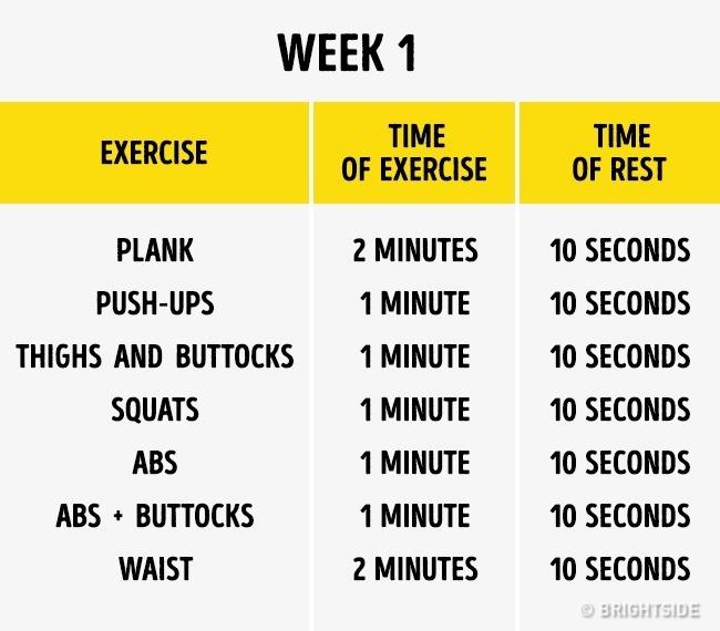 7 bài tập khiến cơ thể thay đổi đáng kinh ngạc chỉ sau 4 tuần