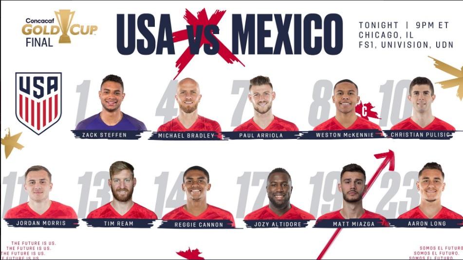 Kết quả Mỹ vs Mexico (0-1): Dos Santos ghi bàn, Mexico vô địch Gold Cup 2019