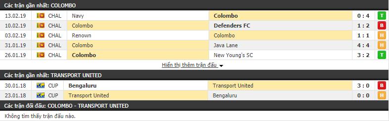 Nhận định Colombo vs Transport United 17h00, 20/02 (lượt đi vòng sơ loại AFC Cup)