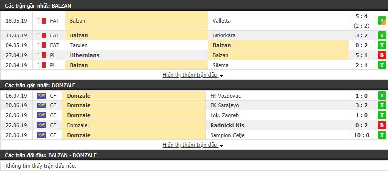 Nhận định Balzan vs Domzale 23h30, 11/07 (vòng sơ loại cúp C2)