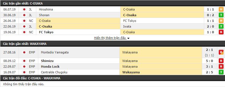 Nhận định Cerezo Osaka vs Arterivo Wakayama 17h00, 10/07 (Vòng 2 cúp Hoàng đế Nhật Bản2019)