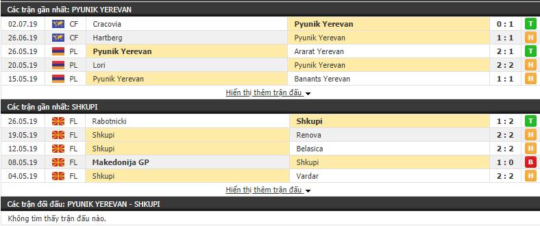 Nhận định, dự đoán Pyunik Yerevan vs Shkupi 20h30, 11/07 (Vòng sơ loại cúp C2)