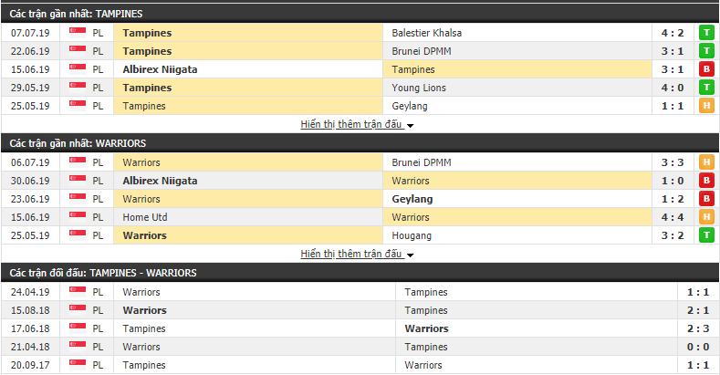 Nhận định Tampines Rovers vs Singapore Warriors 16h30, 14/07 (VĐQG Singapore 2019)