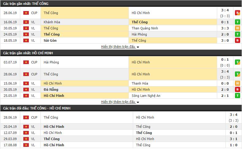Nhận định, dự đoán Viettel vs TP Hồ Chí Minh 19h00, 07/07 (Vòng 14 VLeague 2019)