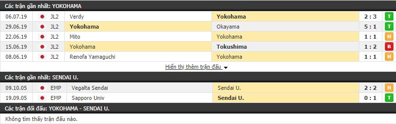 Nhận định Yokohama vs Sendai University 17h00, 10/07 (Vòng 2 cúp Hoàng đế Nhật Bản2019)