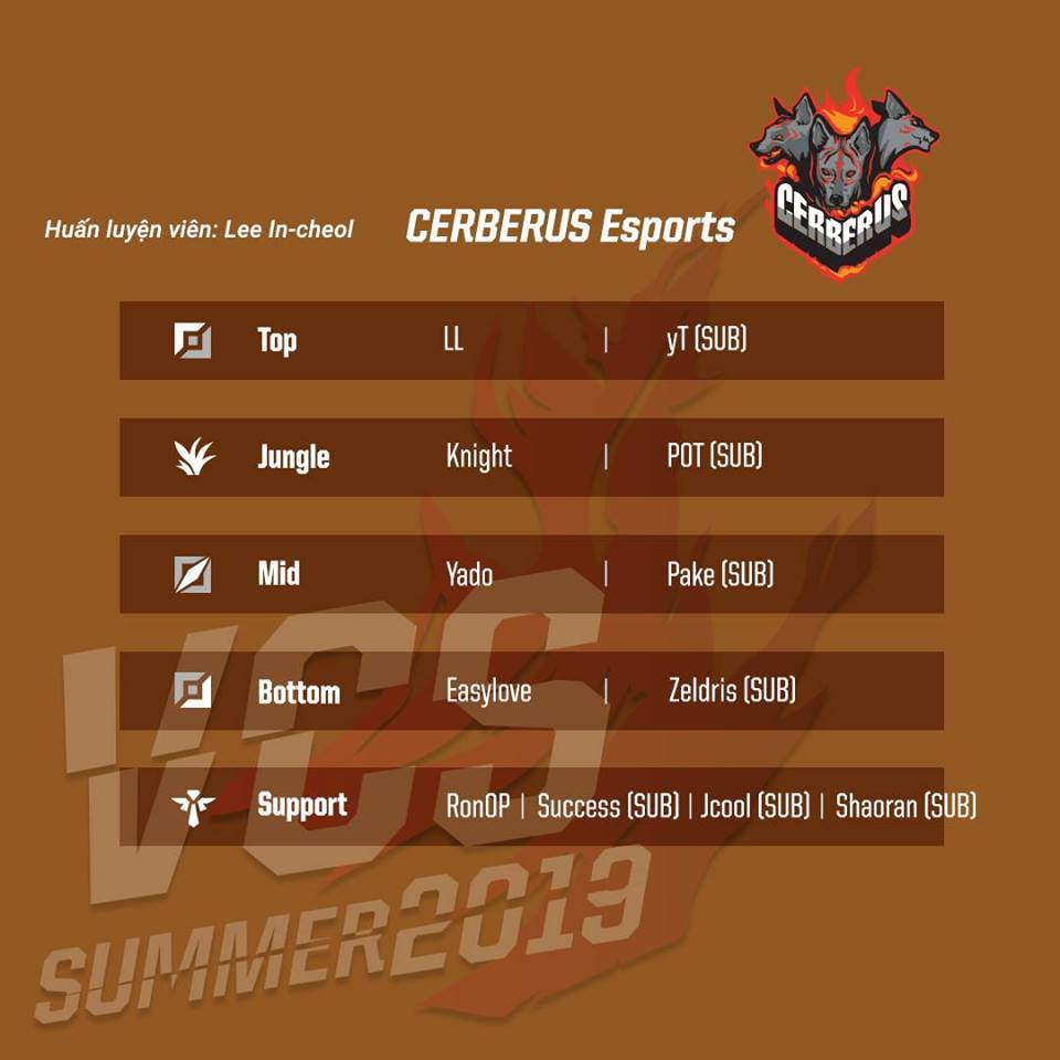 Giải mã những thất bại của CERBERUS Esports: Vì sao nên nỗi?