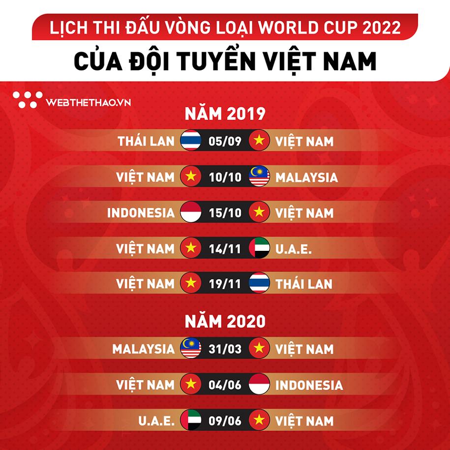 Lịch Thi Ä'ấu Ä't Việt Nam ở Vong Loại World Cup 2022